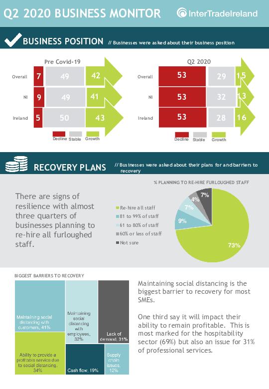 ITI Q2 2020 infographic