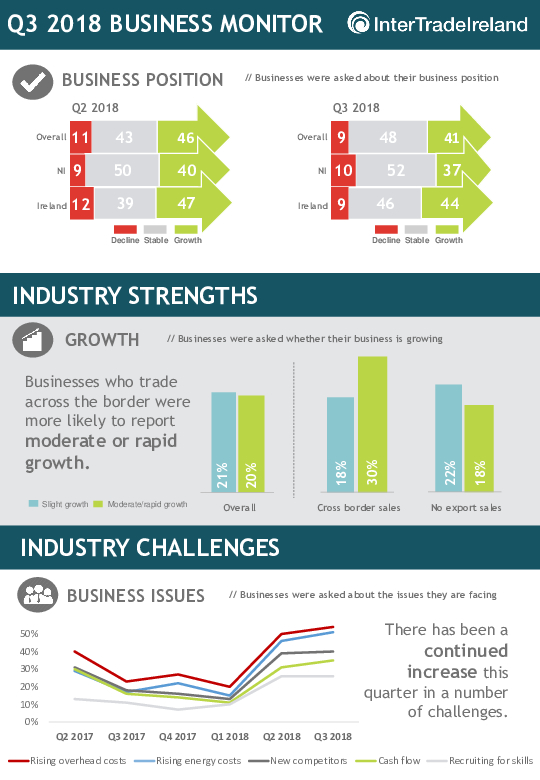 ITI Q3 2018 Infographic 29oct18 v2