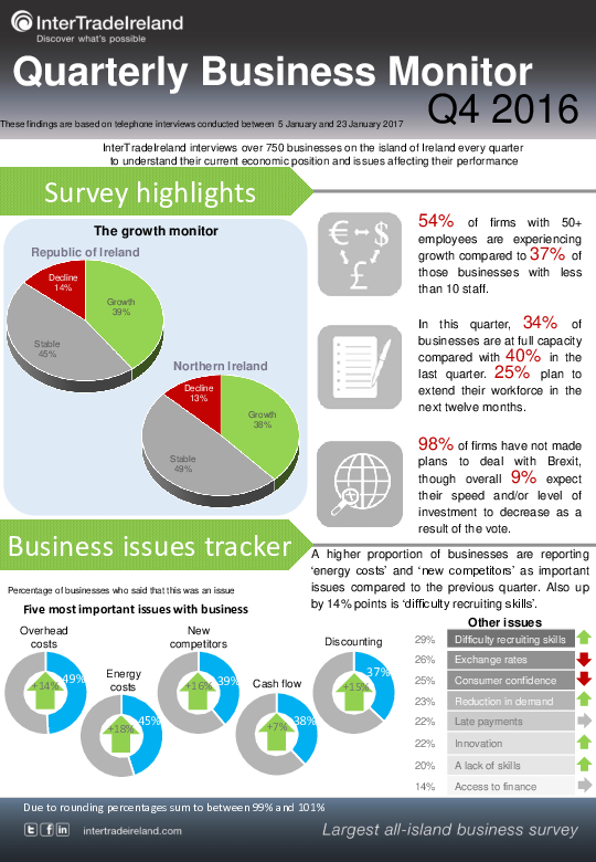 ITI Q4 2016 Infographic Summary 1 Feb17 latest