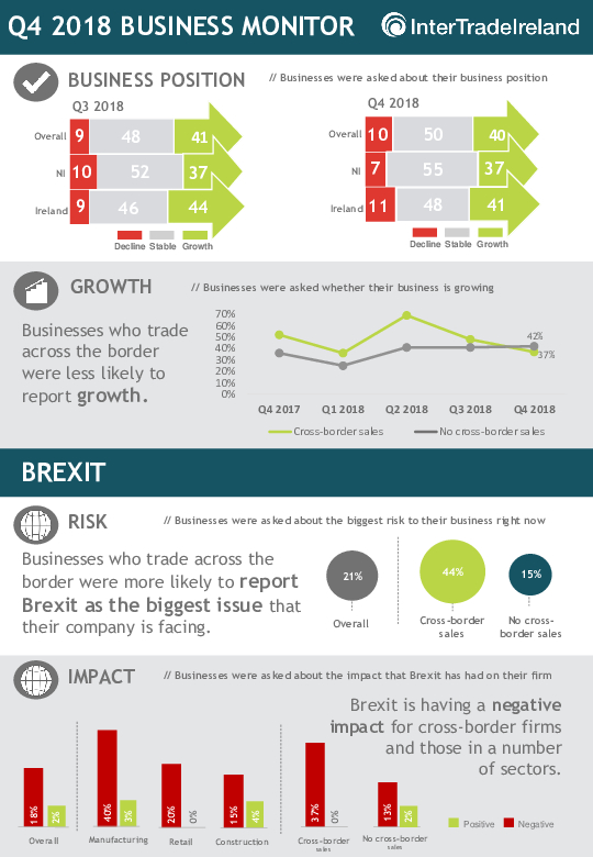 ITI Q4 2018 Infographic